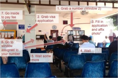 Vientiane Thai Consulate